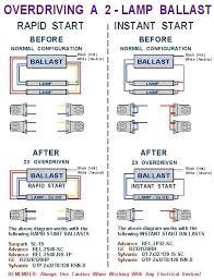 ge ballast wiring diagram high pressure sodium ballast wiring ge ballast wiring diagram ge t8 ballast wiring diagram