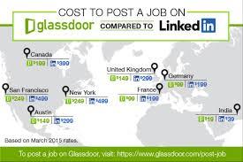 source s glassdoor com employers blog 3 reasons to use glassdoor self serve job posting solution