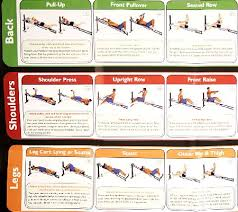 Full Gym Workout Chart Prototypical Total Body Gym Workout Chart Gold Gym Exercise