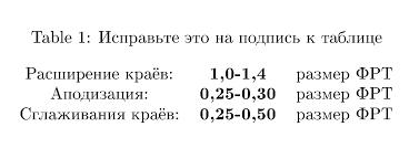 Набор таблиц в ЛаТеХе tables in latex Записки дебианщика Простановка ссылок осуществляется так же как и всегда то есть поставить ссылку в latex можно командой label tabl textssylki а сослаться на неё