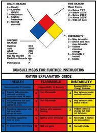 Hazardous Chemical Rating Chart Nfpa And Hmcis Right To Know Hazardous Chemicals Rating Chart