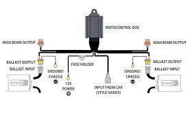 morimoto h4 9003 hi lo bi xenon wiring harness hid kit pros 2 Lamp Ballast Wiring Diagram at Hid Ballast To Stock Wiring Harness