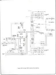Plete 73 87 wiring s striking chevy truck diagram
