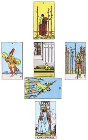 the cross section of a celtic cross reading
