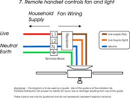 large size of diagram ceiling fanl switch wiring diagram light way illuminated ceiling fan wall