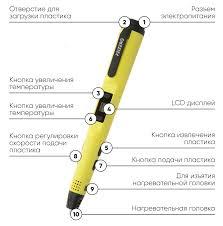 <b>3D</b>-<b>ручка</b> — Википедия