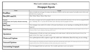 melhores ideias de Newspaper report no Pinterest TeachingCave com    e   e    bd f     a     b  ab  teaching language arts teaching writing  jpg