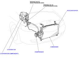 2000 honda civic ac wiring diagram wiring diagram and schematic wiring diagrams for 2000 honda civic dx car
