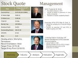 Fedex Stock Quote Fascinating FedEx Stock Presentation