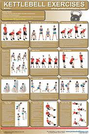 Kettlebell Exercises Professional Fitness Workout Wall Chart