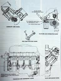 small block oiling routing schematics chevytalk cartechbooks com vstore showdetl cfm st