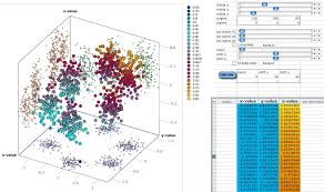How To Make A 3d Chart In Excel 2010 3d Scatter Plot For Ms Excel