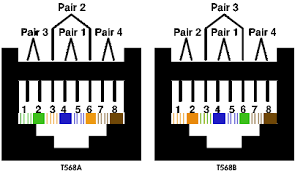low voltage wiring cat5 and cat6 wiring diagrams