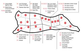 Burr Oak Farms How To Buy Angus Beef