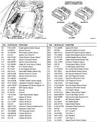 wiring diagram 2002 dodge dakota the wiring diagram 2002 dodge dakota pcm wiring diagram nodasystech wiring diagram