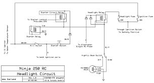 wiring diagram kawasaki ninja 250 fi wiring image ninja 250 wiring diagram ninja auto wiring diagram schematic on wiring diagram kawasaki ninja 250 fi