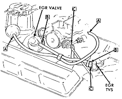 Chevy 350 engine parts diagram fresh repair guides vacuum diagrams vacuum diagrams