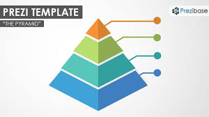 Create Pyramid Chart Strategy Pyramid The Pyramid 3d Chart Graph How To Create