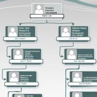 Visio 2013 Org Chart Tutorial Step By Step Guide To Create An Organization Chart In Visio 2013