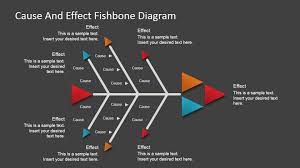 012 Cause And Effect Diagram Template Word Elegant Fishbone