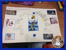 examples of poster board projects ms maxwells language arts home