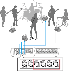 playing in a band pa beginners guide self training training when using the aux channels the mixer s input signals can be sent to the monitor speakers using a different balance of sound for each