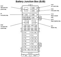02 taurus fuse box diagram wiring 2014 Ford Taurus Fuse Box Diagram 2014 Ford Taurus Parts Diagram