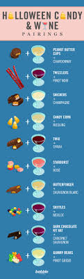 Halloween Candy And Wine Pairings Babble