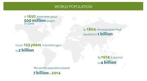 is the world overpopulated essay conclusion of overpopulation in  home ۠is the world overpopulated essay conclusion of overpopulation in conclusion of overpopulation in conclusion of overpopulation in