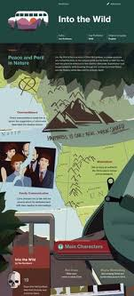 best into the wild movie ideas into the wild  into the wild infographic