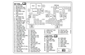 2008 chevy colorado fuse box diagram electrical work wiring diagram \u2022 2006 chevy colorado fuse box diagram 2012 colorado fuse box location express diagram wiring ideath club rh ideath club 2006 chevy silverado fuse box diagram 2004 chevy silverado fuse box