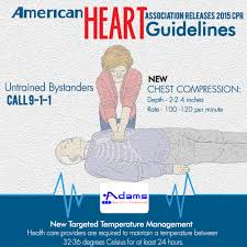 Cpr Chart 2016 American Heart Association Releases New 2015 Cpr Guidelines