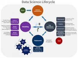 Data Science Venn Diagram Data Science Venn Diagram Pin By Anthony Sifontes On Data Science
