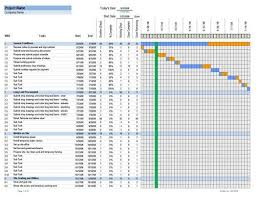 Commercial Construction Schedule In Excel Project Timeline