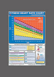 Workout Heart Rate Chart Fitness Heart Rate Chart Cardio Fitness Professional Gym Wall Chart Poster Ebay