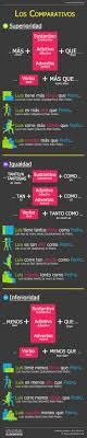 145 Best Language Spanish Images On Pinterest Language