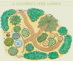 Small Picture Garden Design Garden Design with How to Plant a Culinary Herb