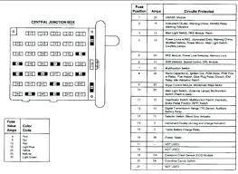 mercedes benz s430 fuse box fuehrerscheinindeutschland com mercedes benz s430 fuse box fuse box diagram fuse diagram wiring diagrams ford fuse box diagram