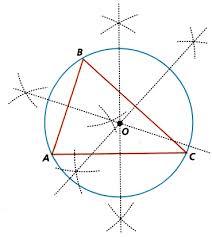 A mediatriz de um triângulo é o segmento que forma 90° com o lado dividindo-o exatamente ao meio.