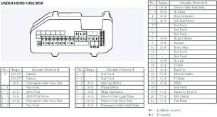 2011 ford fusion 25 fuse box diagram 2013 panel 2015 basic wiring o full size of 2011 ford fusion under hood fuse box diagram 2014 se 2010 30 panel