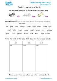 Worksheets are words with ow, words with ow and ou, ou and ow sounds, the ow family set, ou and ow sounds, ie ea oa ow snow phonics readers, make take teach word list awau aw au, phonics. Phonics Ow Oa O E Words Tmk Education