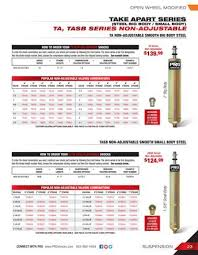 Afco Shock Chart Pro Shocks 2017 Catalog By Afco Performance Group Issuu