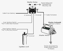 solenoid starter wiring diagram data wiring diagrams \u2022 starter wiring diagram chevy standard starter solenoid wiring diagram data wiring diagrams u2022 rh naopak co mercruiser starter solenoid wiring