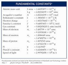 units of measurement conversion chart pdf chemistry measurement chart metric conversion table metric