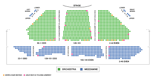 William Kerr Theatre Seating Chart Winter Garden Theatre