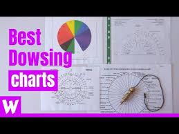 Best Dowsing Charts Youtube