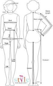 Body Chart For Measurements Epilogue And This Should