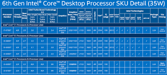 Intel Mobile Cpu Chart Intel Skylake All The Speeds Feeds And Prices And Which