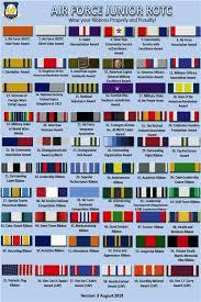 Afjrotc Ribbon Chart