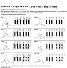 transformers quality inside knowledge pinterest Standard Power Transformer Connection Diagram Standard Power Transformer Connection Diagram #49 Single Phase Transformer Wiring Connections